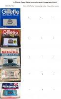 GilletteBladeComparision.jpg