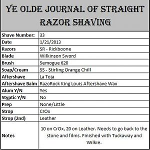 Shave Journal #33